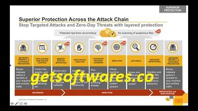 Symantec Endpoint Protection Crack + Key Full Download 2021v